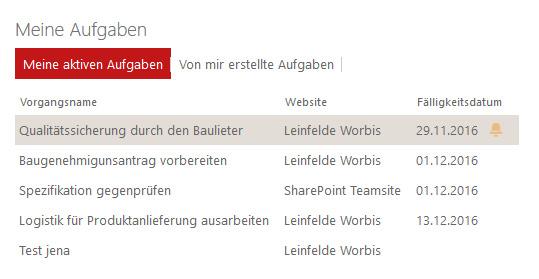 Anzeiger aller Aufgaben aus allen Projekten Screenshot